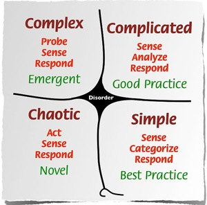 607px Cynefin framework Feb 2011
